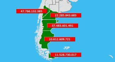 Chubut, Río Negro y Neuquén son las provincias más endeudadas en dólares de la Patagonia