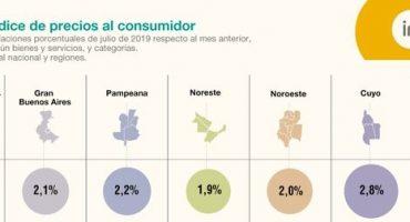 La inflación anual en la Patagonia fue de 56,1%; pero lo peor vendrá cuando impacte la nueva devaluación