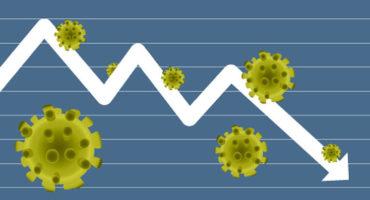 Estimaciones económicas generales y sectoriales pos coronavirus